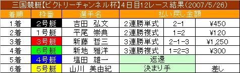 5/26・12レース結果