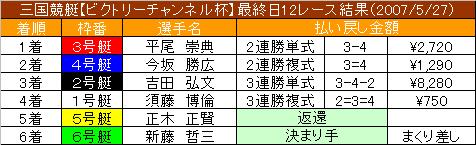 5/27・12レース結果