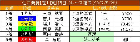 5/29・10レース結果