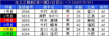 5/31・3レース