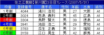 5/31・7レース