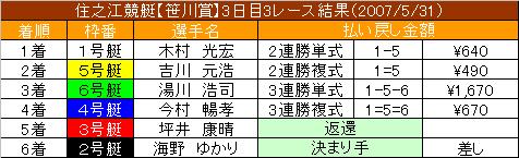 5/31・3レース結果