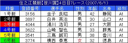 6/1・7レース