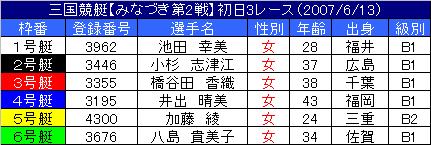 6/13・3レース