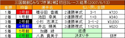 6/13・3レース結果