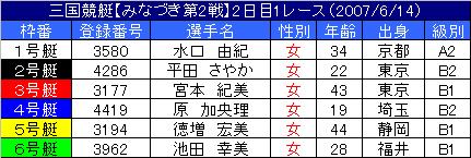 6/14・1レース