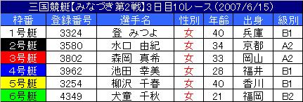 6/15・10レース