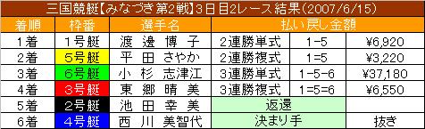 6/15・2レース結果