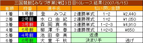 6/15・10レース結果