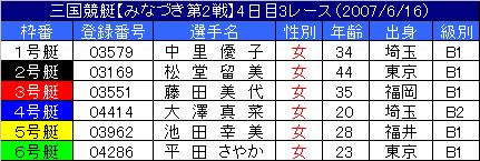 6/16・3レース
