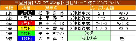 6/16・3レース結果