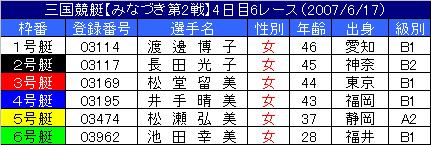6/17・6レース