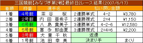 6/17・2レース結果