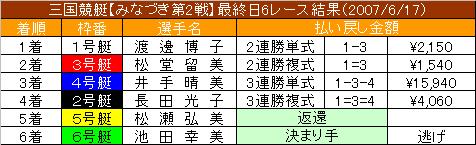 6/17・6レース結果