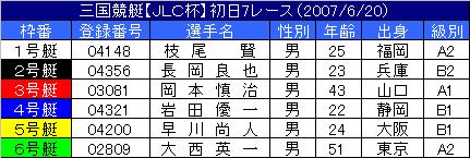 6/20・7レース
