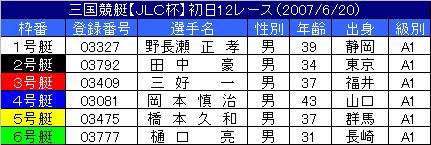 6/20・12レース