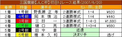 6/20・12レース結果
