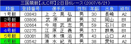6/21・6レース