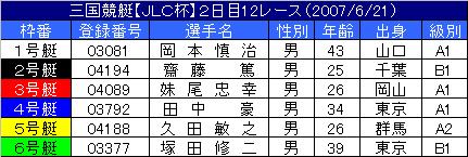 6/21・12レース