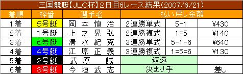 6/21・6レース結果
