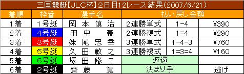 6/21・12レース結果