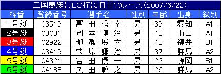 6/22・10レース
