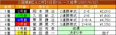 6/22・10レース結果