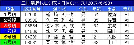 6/23・8レース