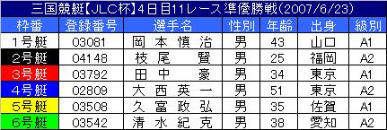 6/23・11レース