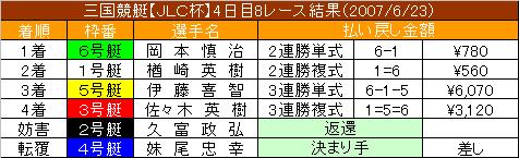 6/23・8レース結果