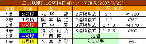 6/23・11レース結果