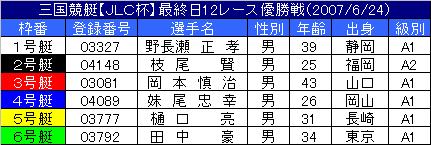 6/24・12レース