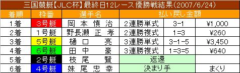 6/24・12レース結果