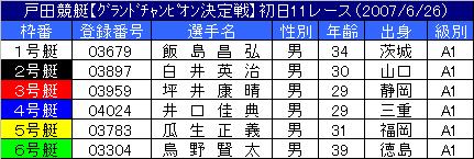 6/26・11レース