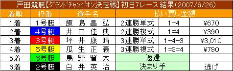 6/26・11レース結果