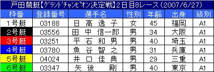 6/27・8レース