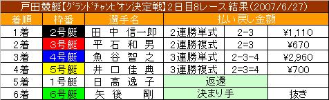 6/27・8レース結果