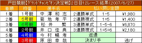 6/27・12レース結果