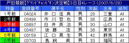 6/28・4レース
