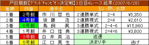 6/28・4レース結果