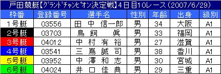 6/29・10レース