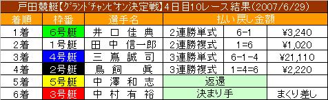 6/29・10レース結果