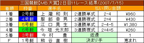 7/25・12レース結果