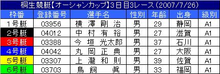 7/26・3レース
