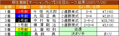 7/26・3レース結果