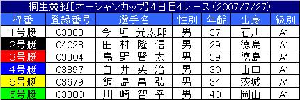 7/27・4レース