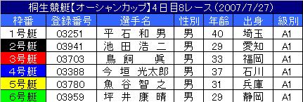 7/27・8レース
