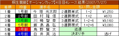 7/27・4レース結果