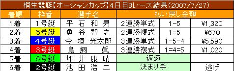 7/27・8レース結果