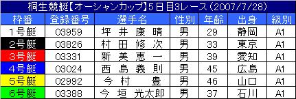7/28・3レース